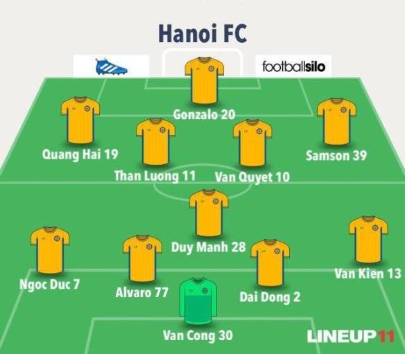 hanoi-fc